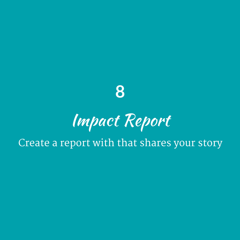 Copy of Copy of SHARE IMPACT (1).png
