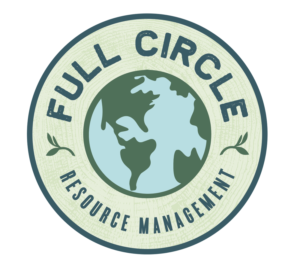 Full Circle Resource Management