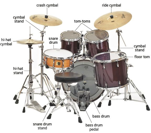 C Drum Names.jpg
