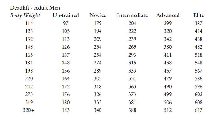 men deadlift