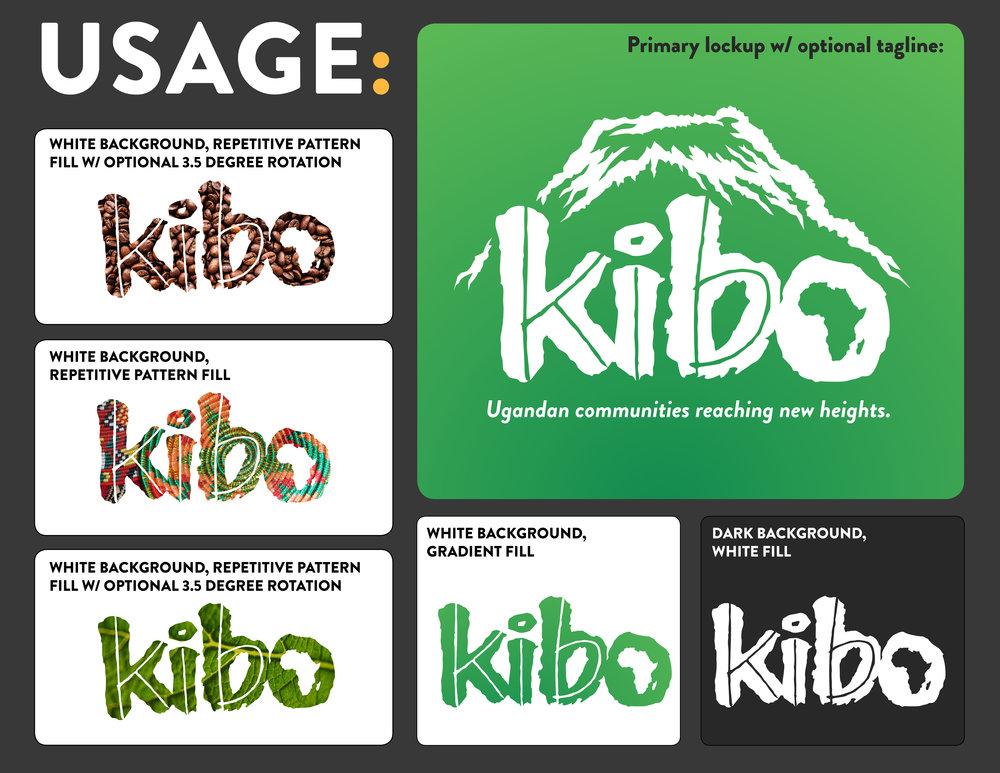 branding parameters kibo2.jpg