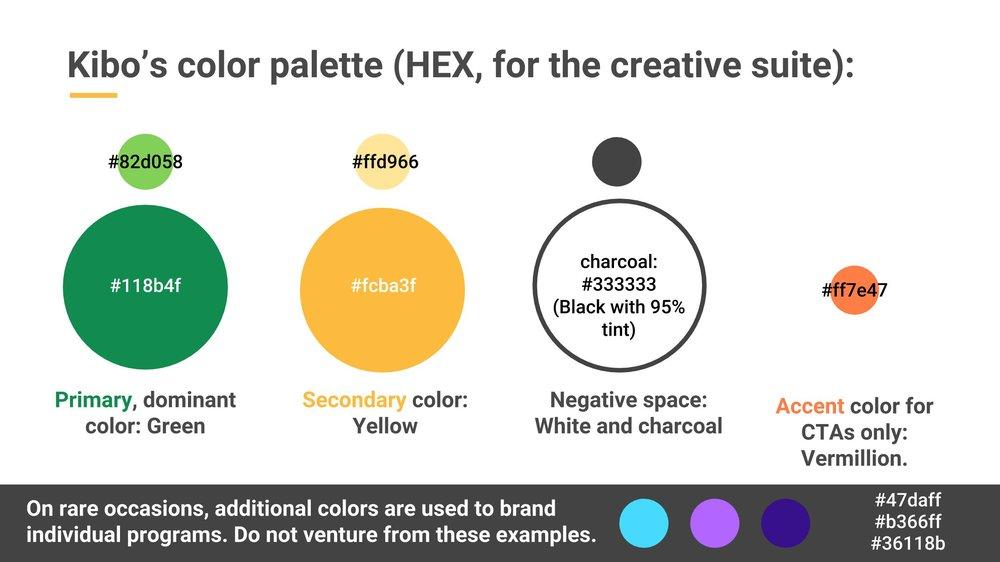 Kibo Branding strategy with extra slides.jpg