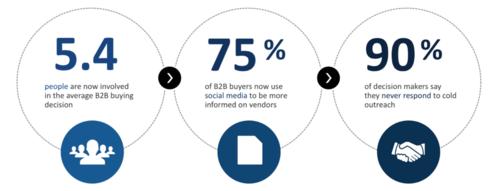 social_media_networks_social_selling