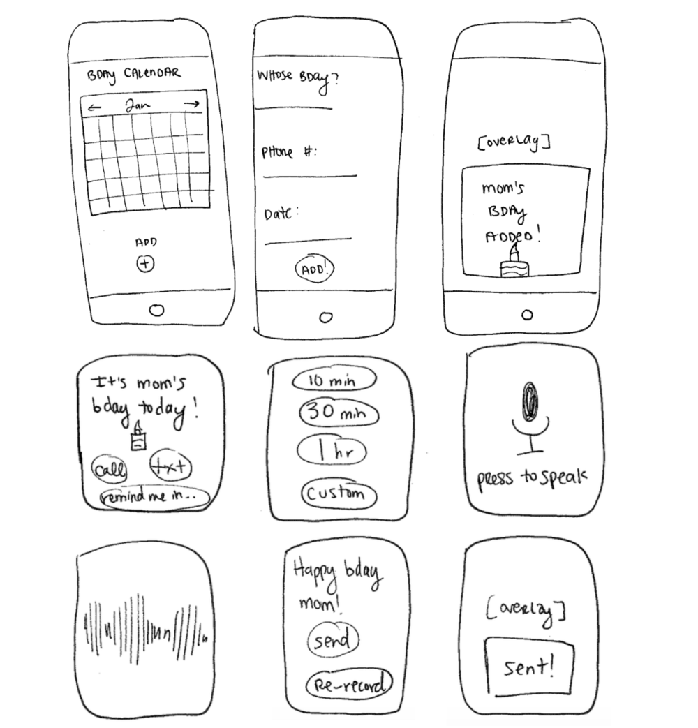 Initial rough sketches of phone screens (top) and watch screens (bottom)