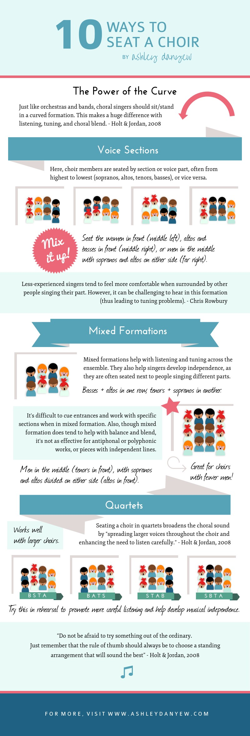 10 ways to seat a choir (a helpful infographic for choral directors) | @ashleydanyew