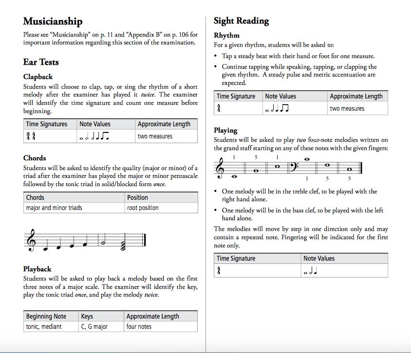 Music Development Program 2015 Piano Syllabus - Prep A Musicianship