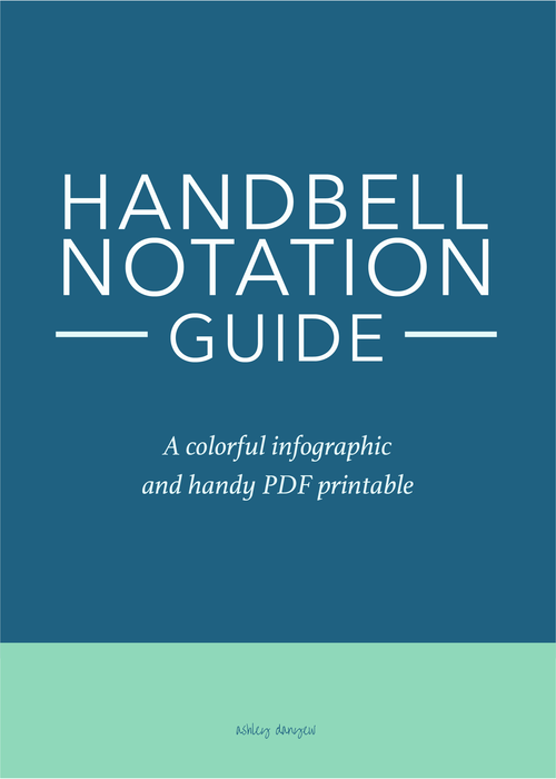 Handbell Notation Guide Infographic Ashley Danyew