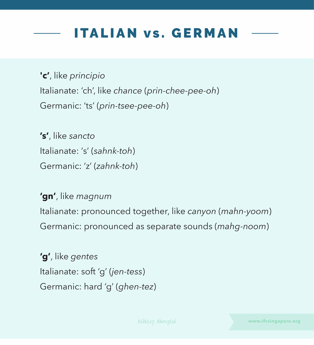 A Quick Latin Pronunciation Guide for Church Choirs-04.png