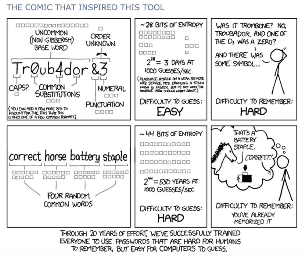 The comic that inspired the password creation tool