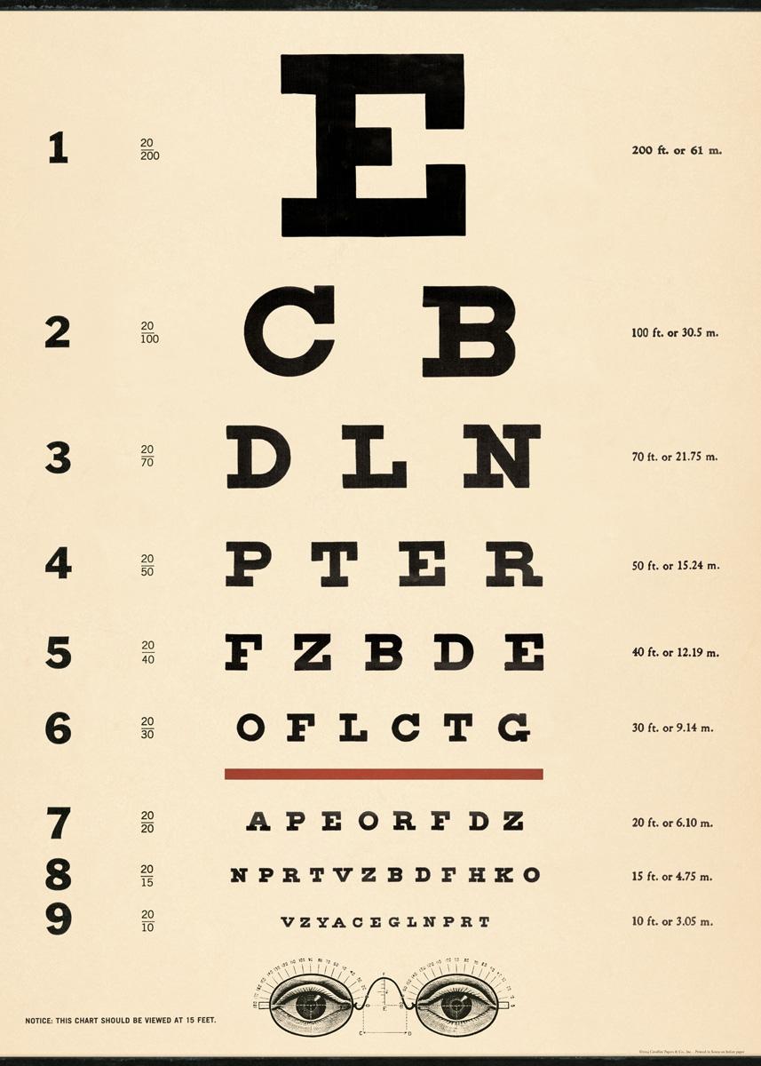 Eye Chart Wrap
