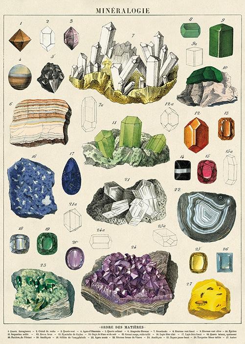 Mineralogie Wrap