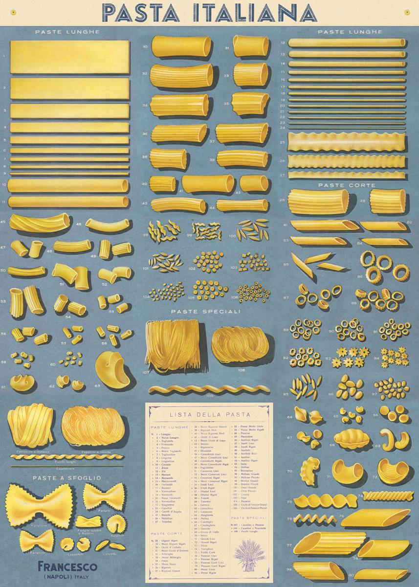 Pasta Italiana Wrap