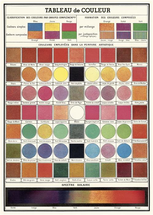 Color Chart Wrap
