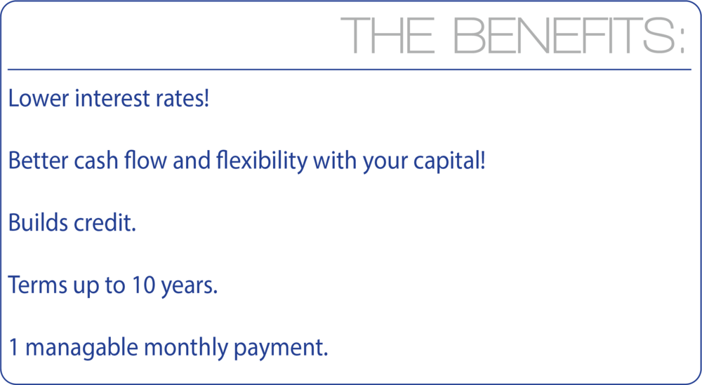 Long Term Loan Benefits.png
