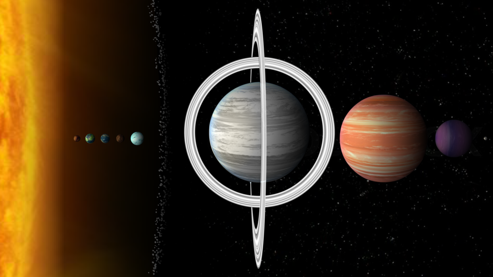 From left to right: Quo the Sun, Amnor, Sanis, Anor, Rozran, Taane, the asteroid belt, Ayaveth, Nija, Sinni, and Istima the dwarf planet. Objects shown to scale, but not distances.
