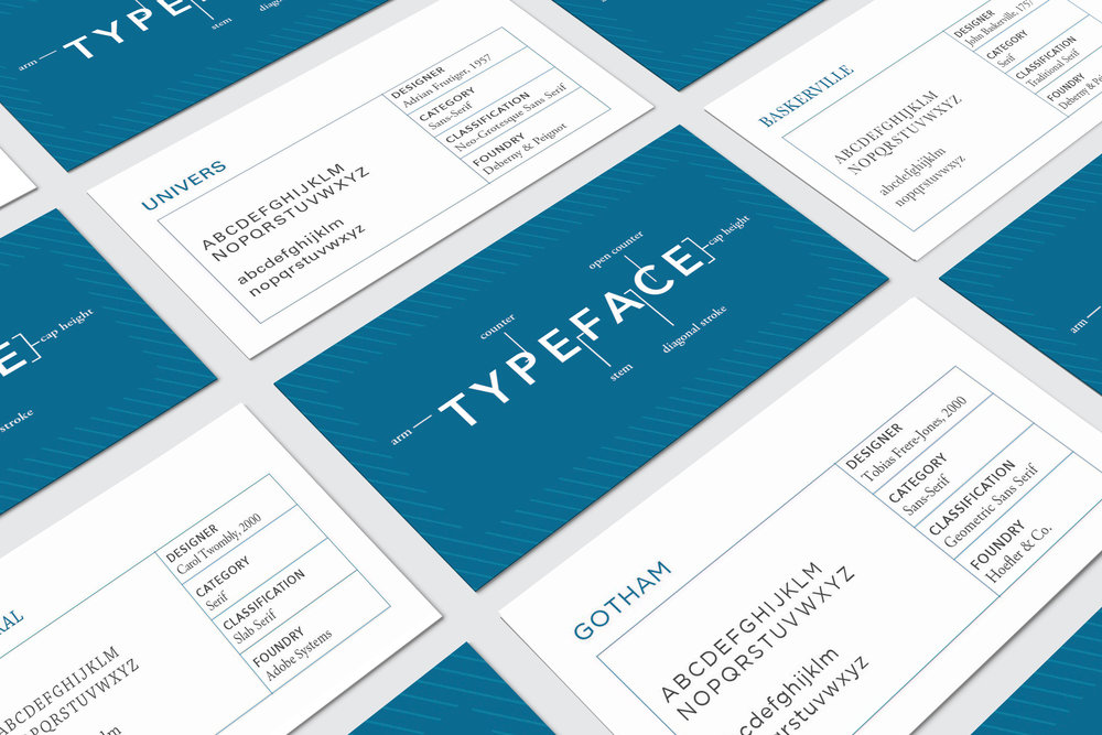 typefacecards.jpg