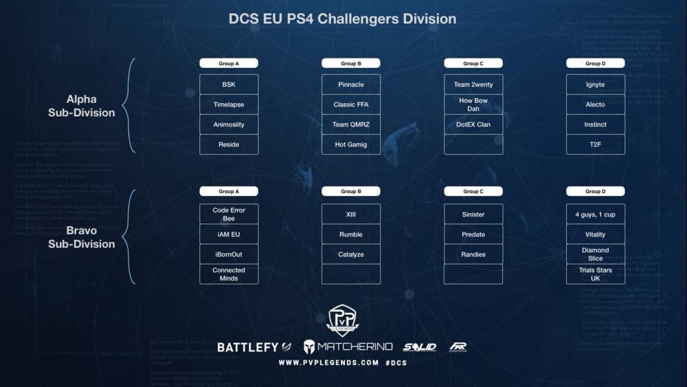 DCS Challengers EU PS4