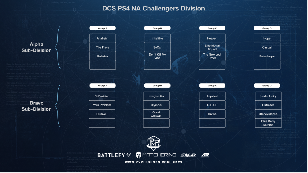 DCS Challengers NA PS4