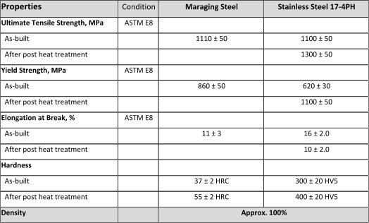 Materials DMP ENG.jpg