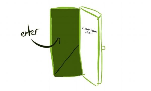 Enter the Power Pivot magic door