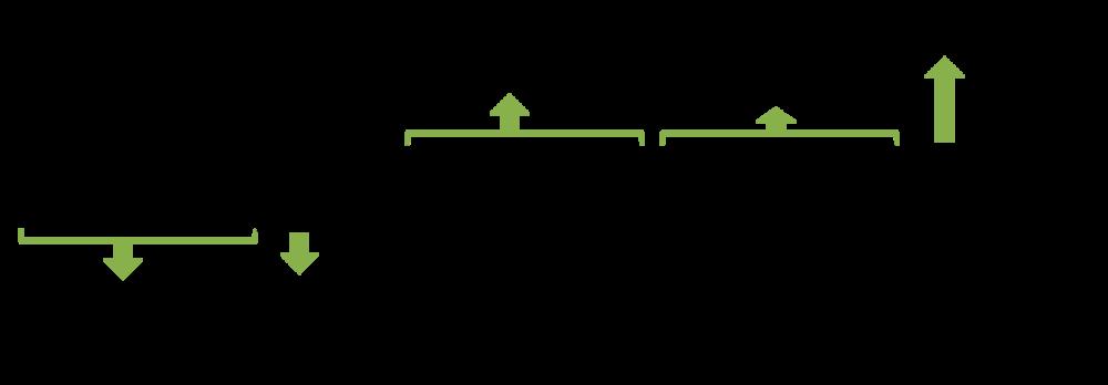 day 1 step 2 formula (transparent).png