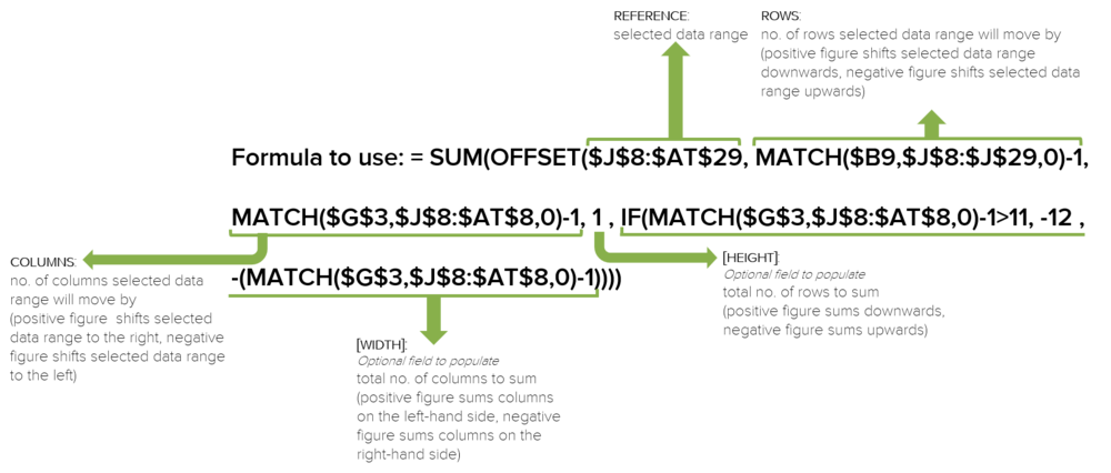 day 2 step 1 formula (transparent).png
