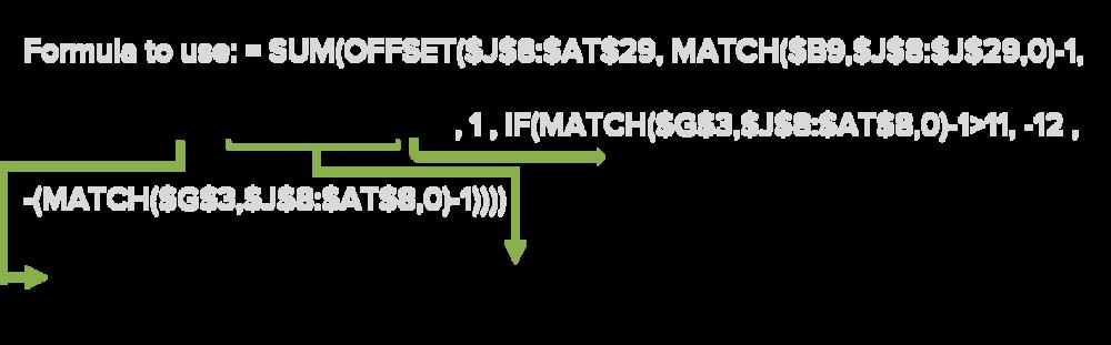 day 2 step 1.2 formula (transparent).png