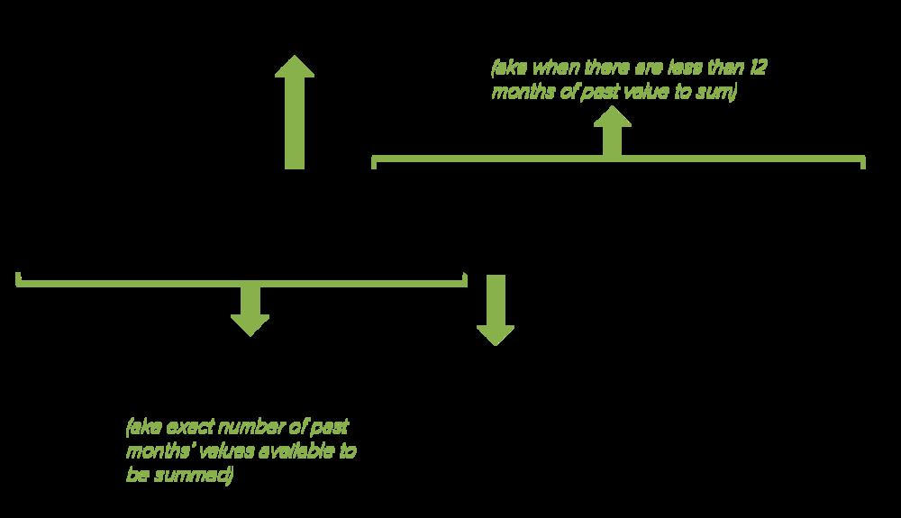 day 2 step 2 formula (transparent).png