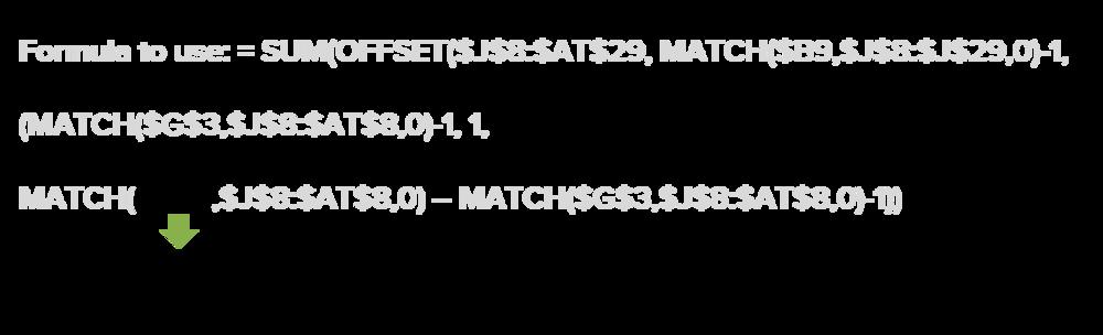 day 3 step 1.1 formula (transparent).png