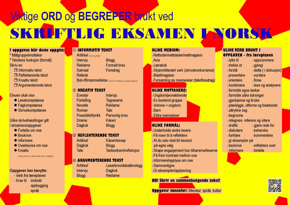 NORSK_Viktige ord og begreper brukt ved skriftlig eksamen i norsk – Kopi.jpg