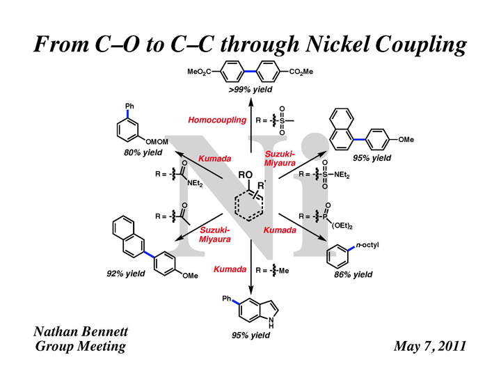 "2011: ""From C-O to C-C through Nickel Coupling"""
