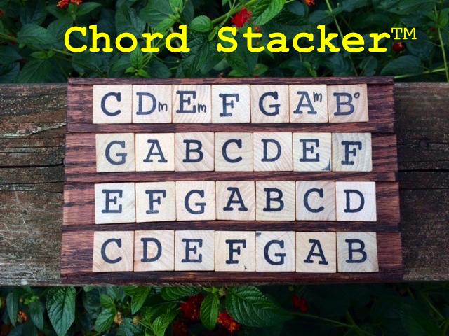 Triads with chord symbols