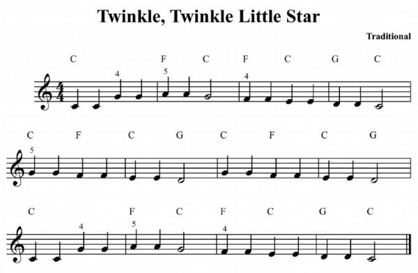 twinkle-lead-sheet-1024x671.jpg
