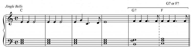 Play Christmas Tunes By Ear Bradley Sowash