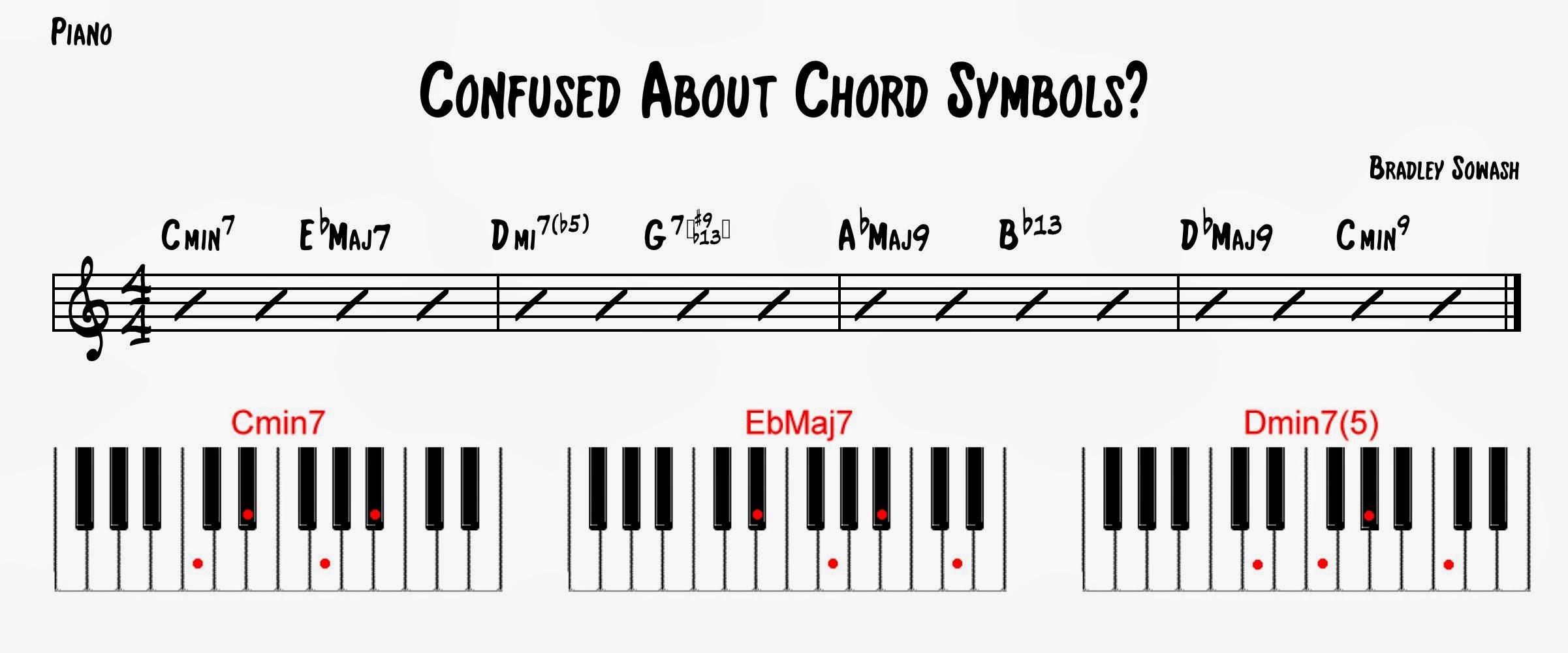 Understanding Chord Symbols Pdf Bradley Sowash