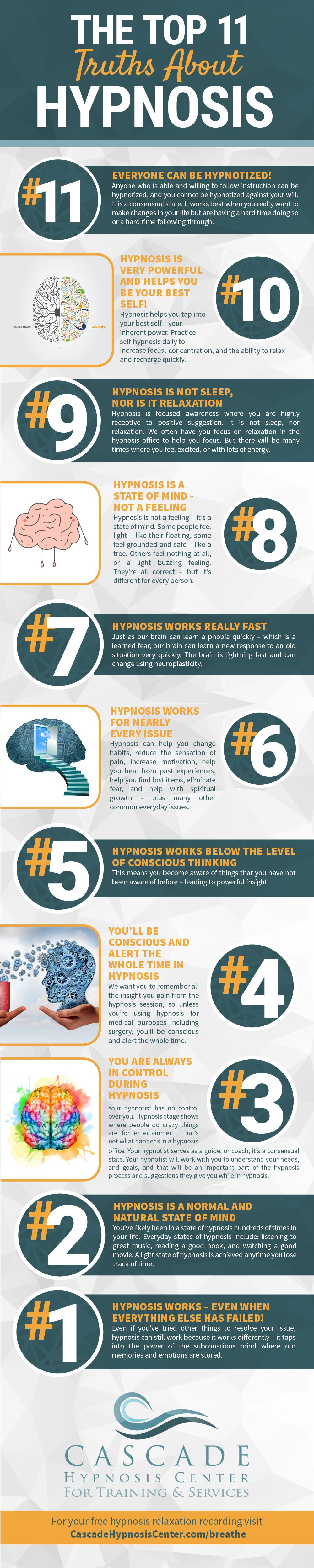 Hypnosis Blog — Cascade Hypnosis Center