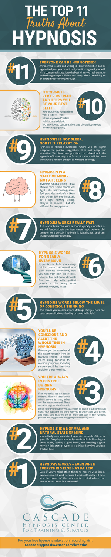 weight loss — Hypnosis Blog — Cascade Hypnosis Center