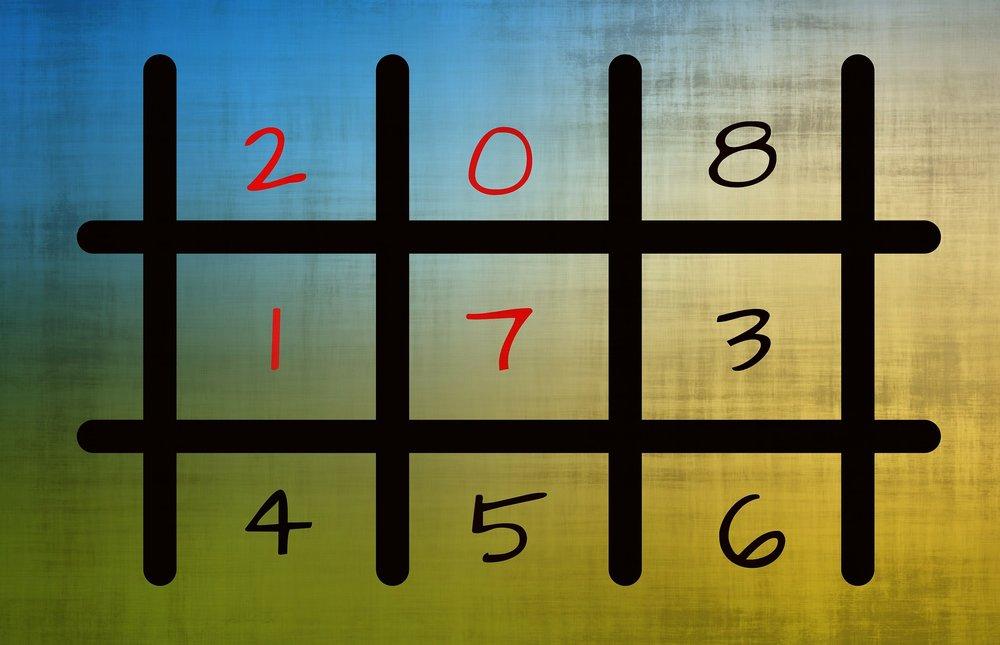 Strategy to 2017 | Photo by Maret Hosemann (Pixabay)