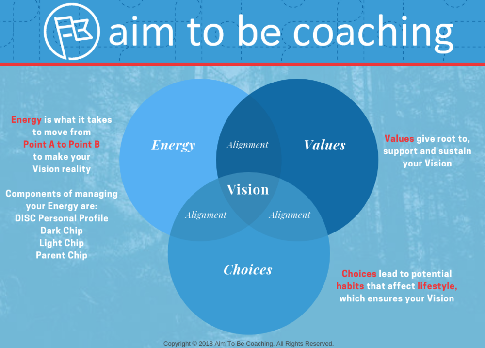 Aim To Be Coaching Overview for Web.png