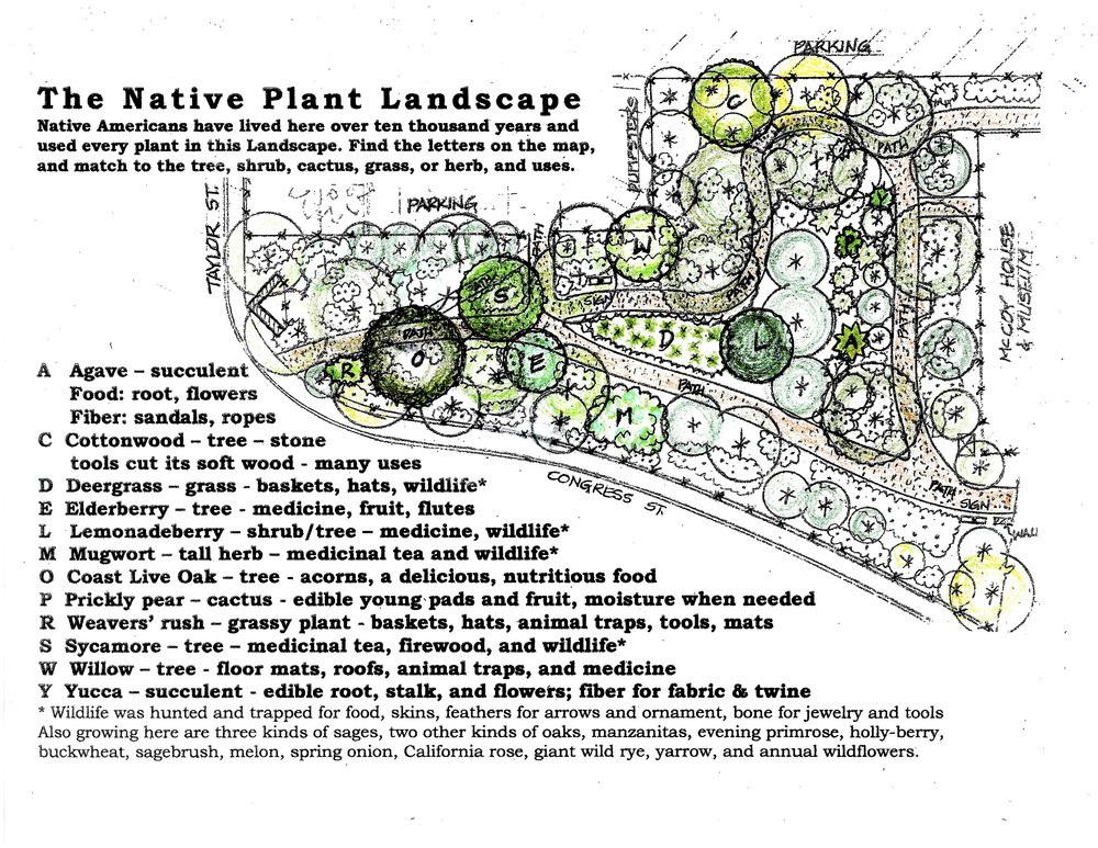 Visitors can use this map to locate ten of the three dozen kinds of useful CA native plants in the Landscape.