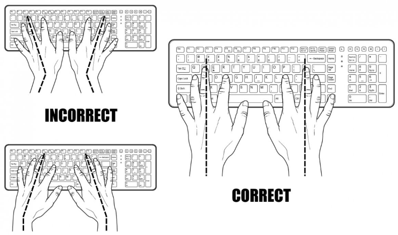 Carpal tunnel proper keyboard hand position
