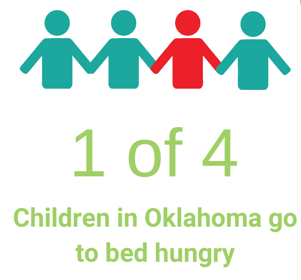 Filling Tummies supports feeding hungry children in Oklahoma.