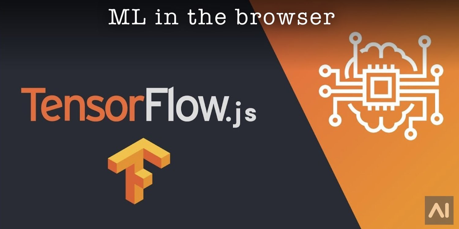 Machine Learning in JavaScript with TensorFlow js — Artificial