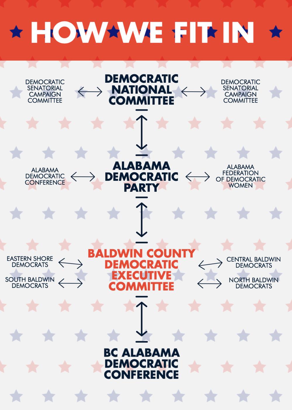 baldwin-county-alabama-democrats