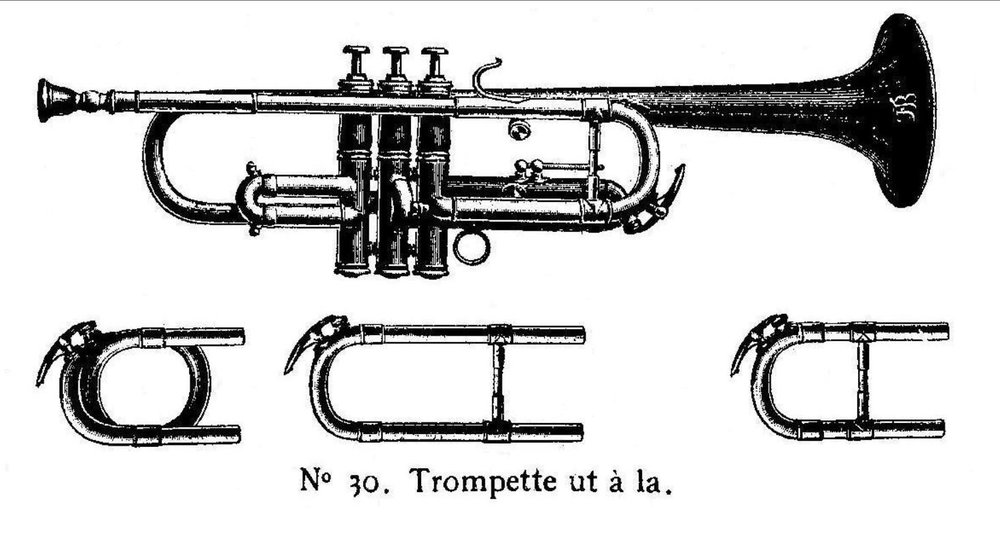 The History of the Modern Trumpet