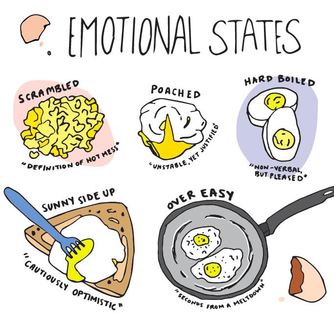 emotional states.png