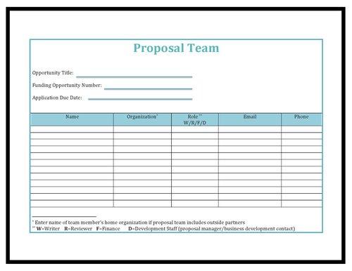 Tools Templates Peak Proposals