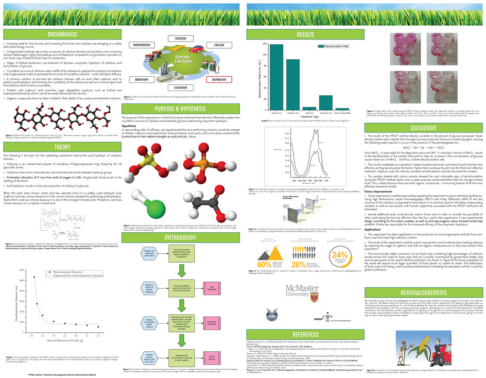 The research poster used to present my project at CWSF 2014.