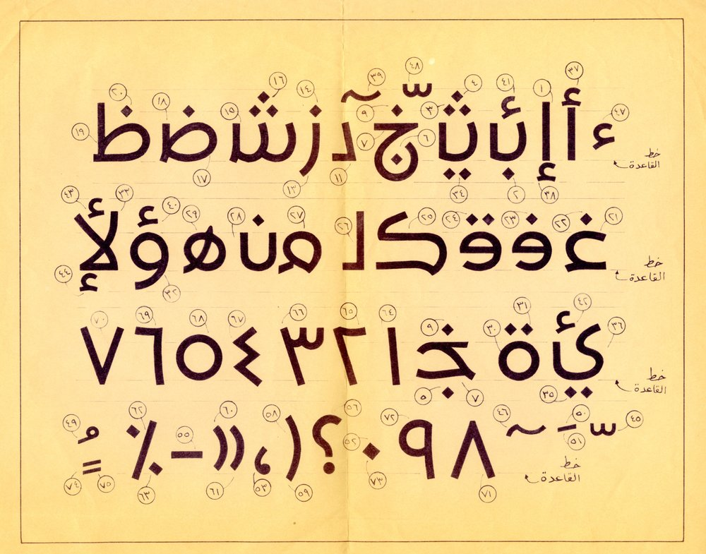 Unified Arabic sketches