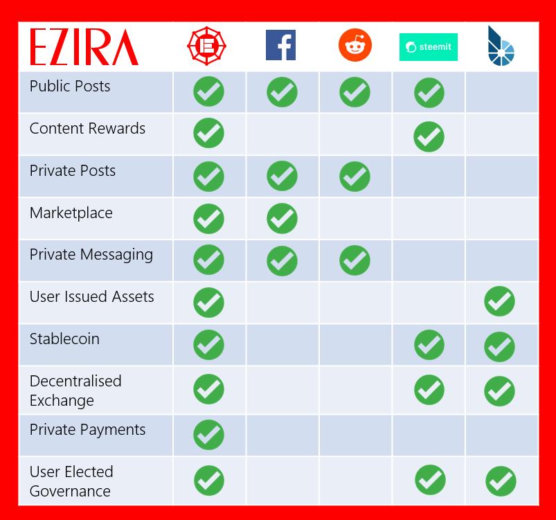 Ezira Table 1.png
